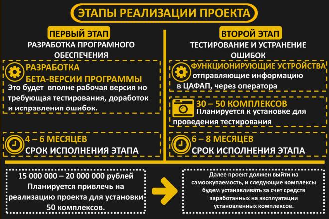 Сделаю презентацию 6 - kwork.ru