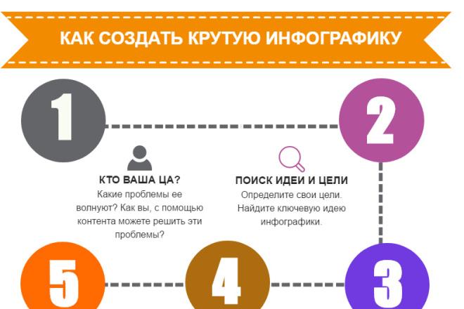 Инфографика по вашему рисунку 5 - kwork.ru