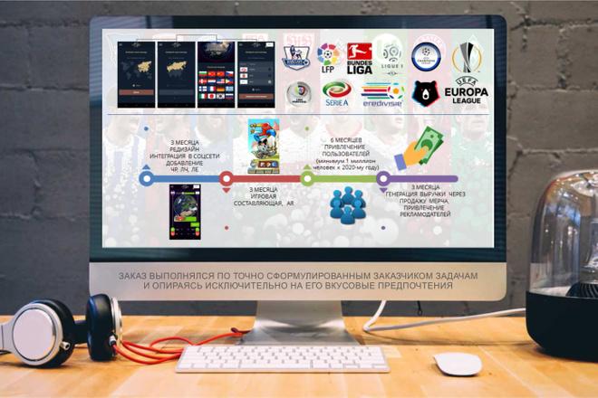 Упаковка коммерческого предложения 14 - kwork.ru