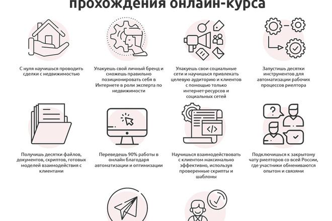 Создам инфографику 2 - kwork.ru