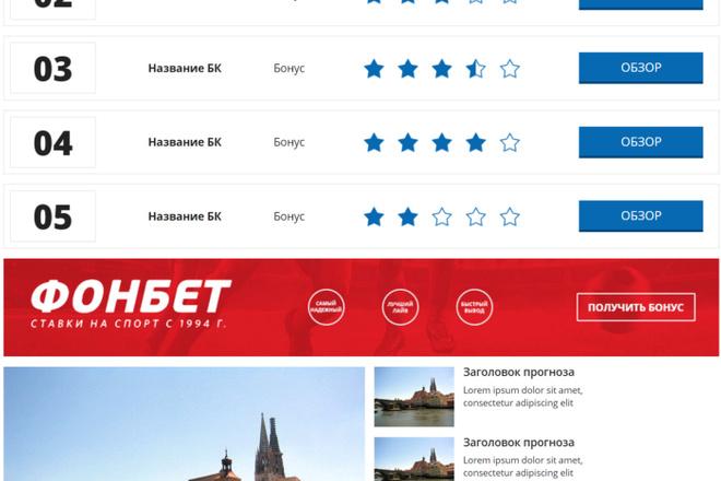 Адаптивная верстка сайтов 10 - kwork.ru