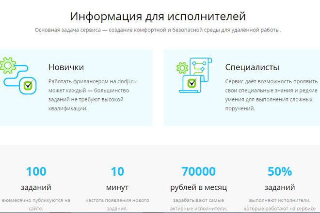 Создам биржу фриланса под ключ 2 - kwork.ru