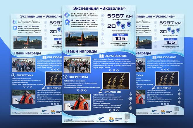 Инфографика любой сложности 9 - kwork.ru