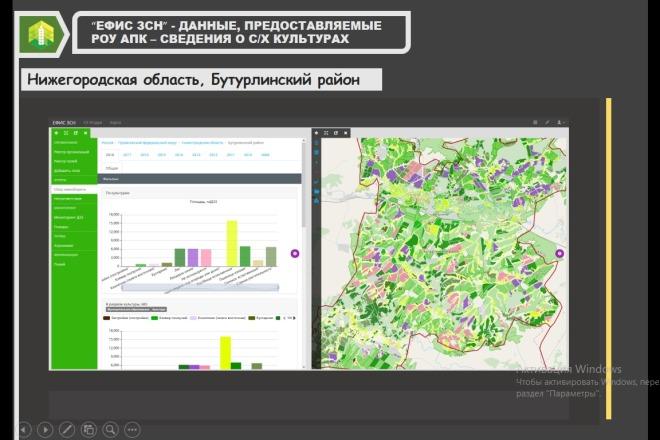 Презентация в Power Point, Photoshop 81 - kwork.ru