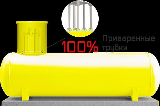 Листовки и флаеры 6 - kwork.ru