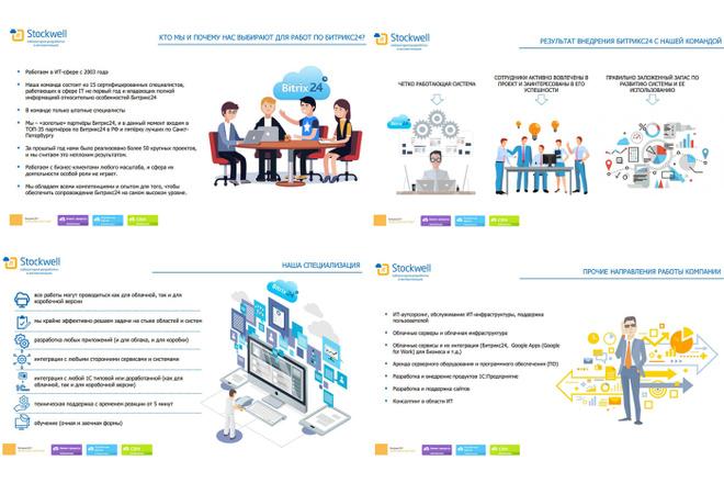 Оформление презентаций в PowerPoint 3 - kwork.ru
