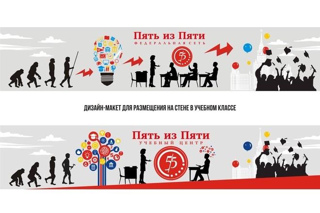 Дизайн наружной рекламы 63 - kwork.ru