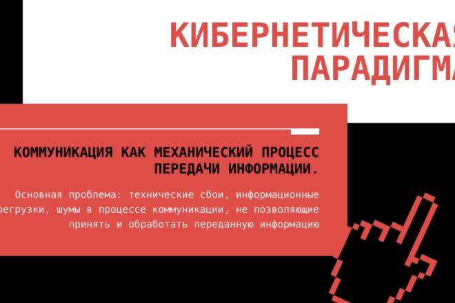 Сделаю презентацию 11 - kwork.ru