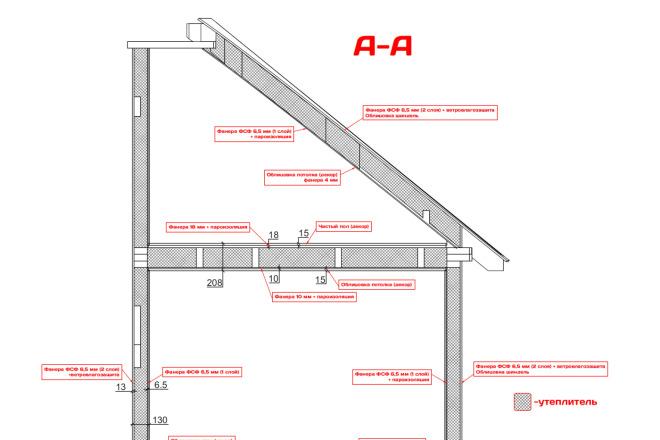 Моделирование и визуализация зданий 1 - kwork.ru