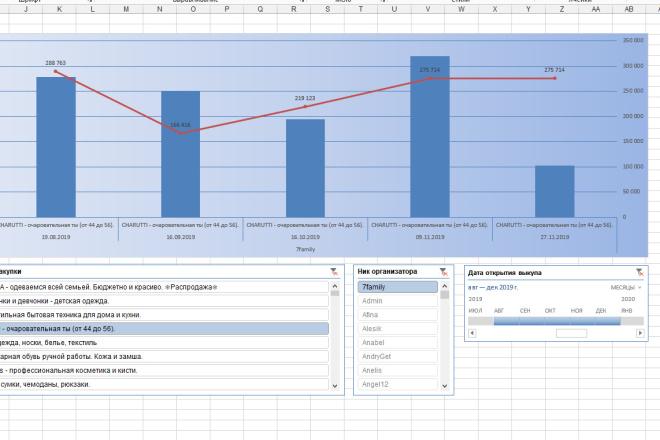 Excel формулы, сводные таблицы, макросы 31 - kwork.ru