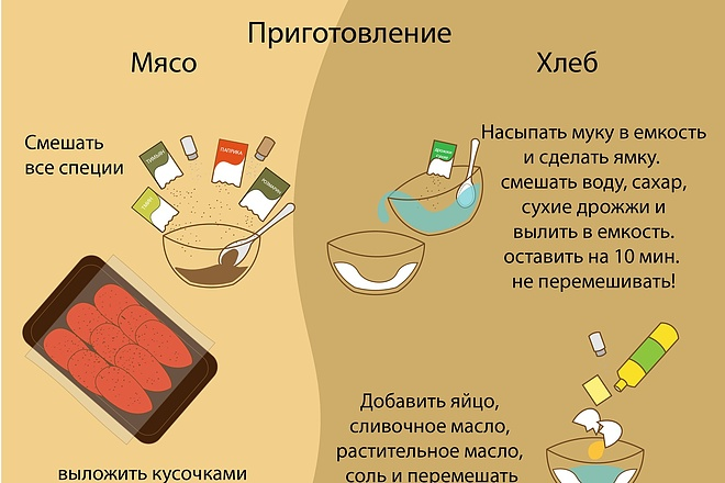 Сделаю инфографику 2 - kwork.ru