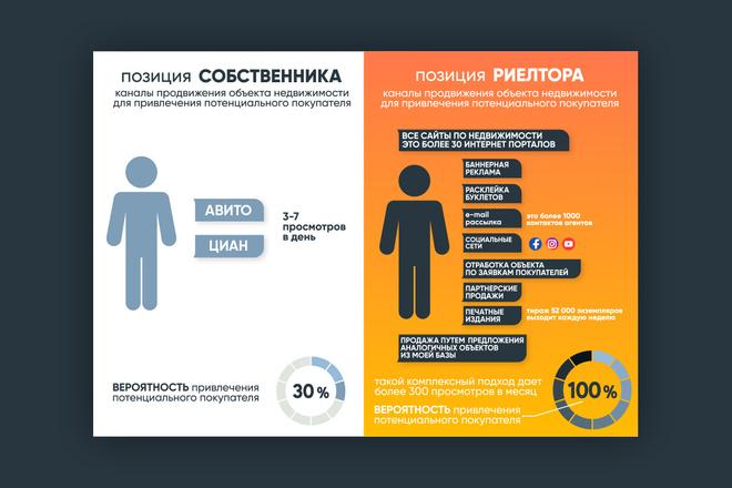 Дизайн постера 2 - kwork.ru