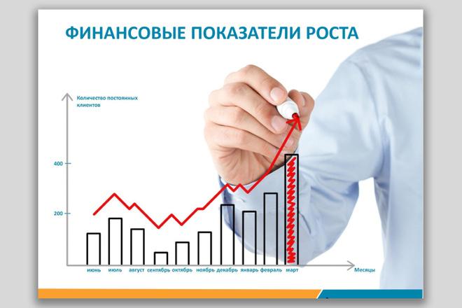 Сделаю презентацию в MS PowerPoint 55 - kwork.ru