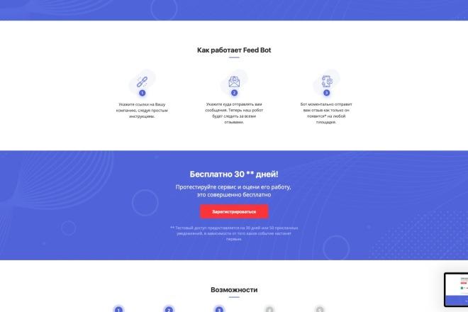Вёрстка сайтов по доступной цене 50 - kwork.ru