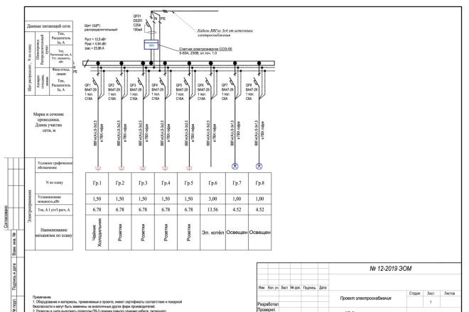 Выполню однолинейную схему электроснабжения 22 - kwork.ru