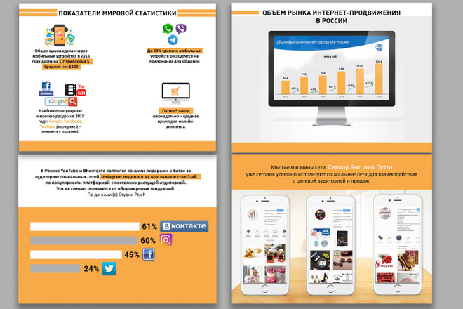 Сделаю презентацию в MS PowerPoint 76 - kwork.ru