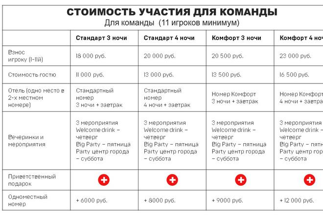Презентация в PowerPoint. Быстро и качественно 1 - kwork.ru