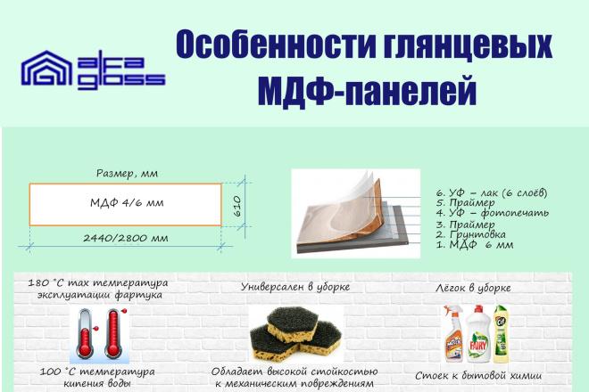 Сделаю Листовки 8 - kwork.ru