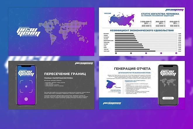 Оформление презентации товара, работы, услуги 100 - kwork.ru