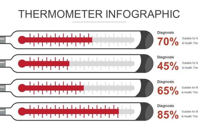 Инфографика на медицинскую тему. Шаблоны PowerPoint 4 - kwork.ru
