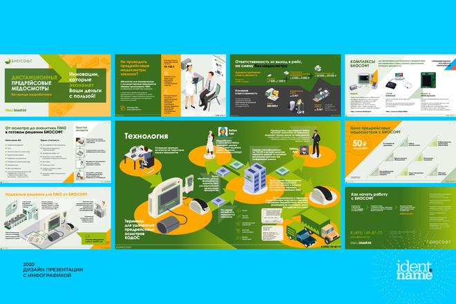 Бизнес презентацию в PDF 1 - kwork.ru