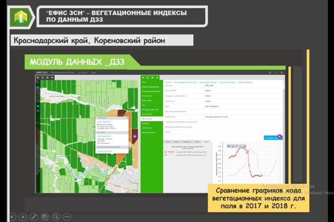 Презентация в Power Point, Photoshop 80 - kwork.ru