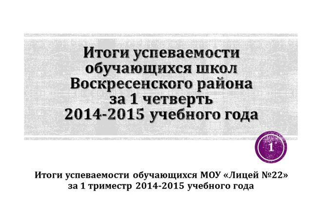 Создание презентаций 31 - kwork.ru