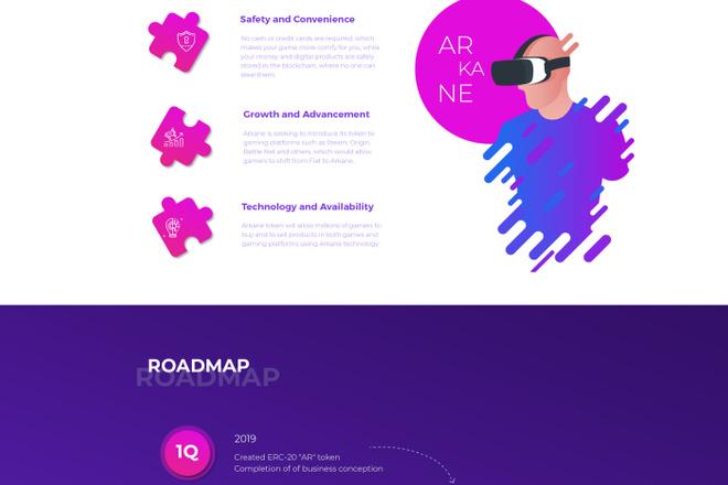 Дизайн одного блока Вашего сайта в PSD 72 - kwork.ru