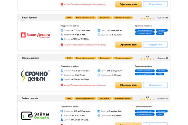 Дизайн сайтов в Figma. Веб-дизайн 9 - kwork.ru