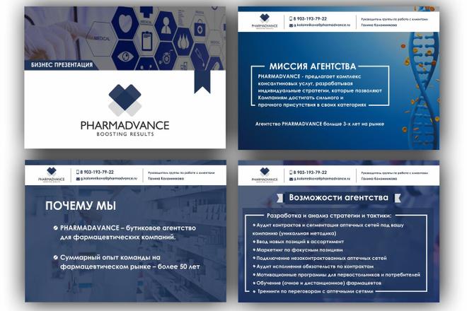 Создаю презентации 13 - kwork.ru