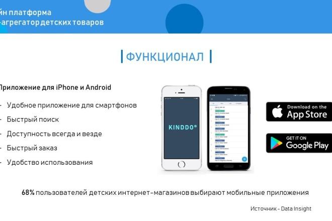 Красиво, стильно и оригинально оформлю презентацию 56 - kwork.ru