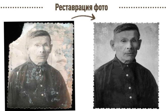 Реставрация старых фотографий 11 - kwork.ru