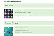 Создам универсальный Favicon для всех устройств и браузеров 70 - kwork.ru