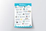Дизайн листовки, флаера 49 - kwork.ru