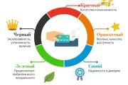 Инфографика с уникальным дизайном 14 - kwork.ru