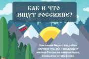 Инфографика с уникальным дизайном 19 - kwork.ru