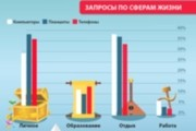 Инфографика с уникальным дизайном 20 - kwork.ru