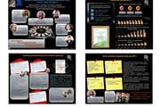 Оформление презентаций в PowerPoint 32 - kwork.ru