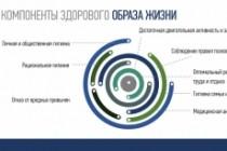 Исправлю дизайн презентации 191 - kwork.ru