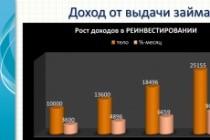 Оформление презентации в PowerPoint 40 - kwork.ru