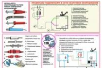 Инфографика для иконок сайта 4 - kwork.ru