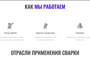 Шаблон сайта Wordpress на Elementor 6 - kwork.ru