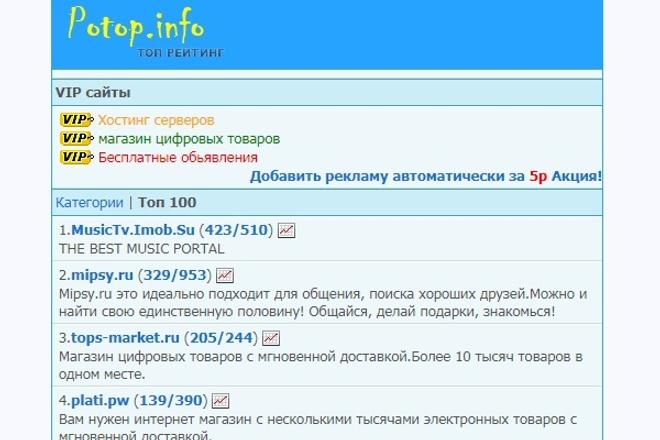 Самописный скрипт рейтинга мобильных сайтов 1 - kwork.ru