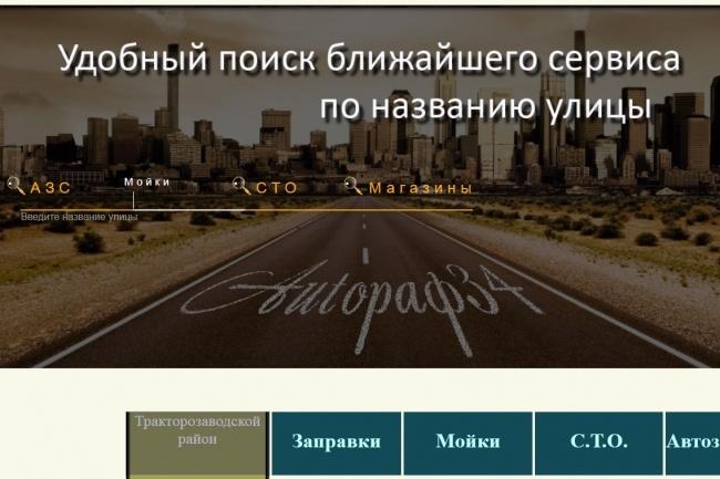 Разработка сайтов визиток 5 - kwork.ru