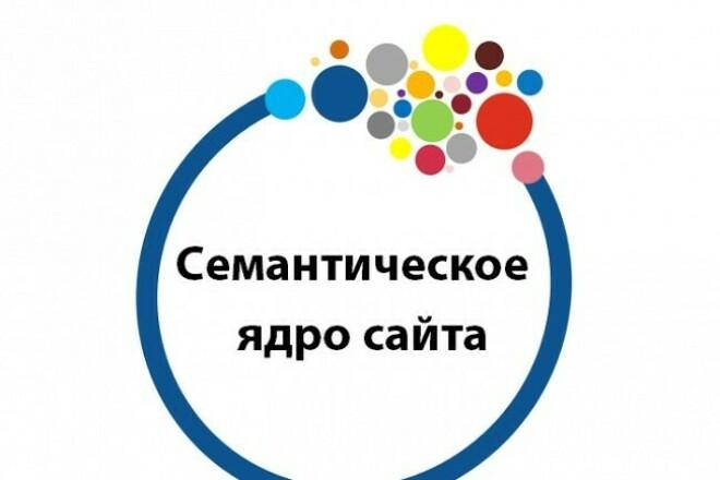 Семантическое ядро до 100 слов 1 - kwork.ru