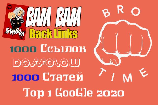 1000 Статей с ccылками под Google PBN 1 - kwork.ru
