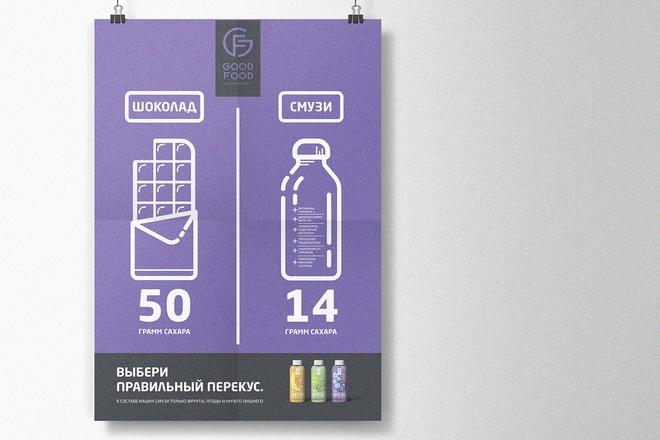 Создание плаката, афиши 9 - kwork.ru