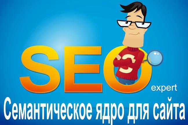 Семантическое ядро для сайта или интернет-магазина 1 - kwork.ru