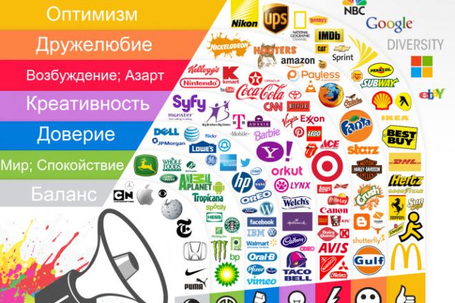 Лого 5 - kwork.ru