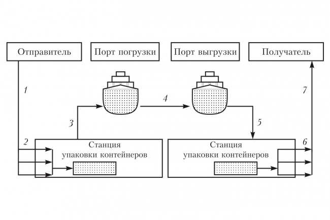 Отрисовка в векторе растрового изображения 7 - kwork.ru